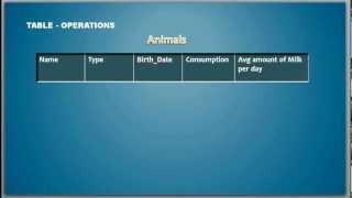 What is a Data Manipulation Language  - Database Tutorial 6