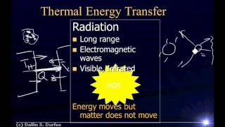 Video Physics123 Day 15 - Work and Conduction download MP3, 3GP, MP4, WEBM, AVI, FLV Oktober 2018