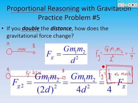 Newton's Universal Law of Gravitation.  (Physics Ch. 6, Part 2)