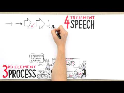 Learning Graphic Facilitation 7 Elements By Bigger Picture