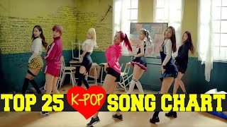 K-POP SONG CHART [TOP 25] - OCTOBER 2015 (WEEK 4) - Personal Chart