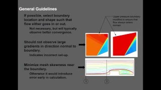 Boundary Conditions Basics to Advanced Concept in ANSYS Fluent CFD