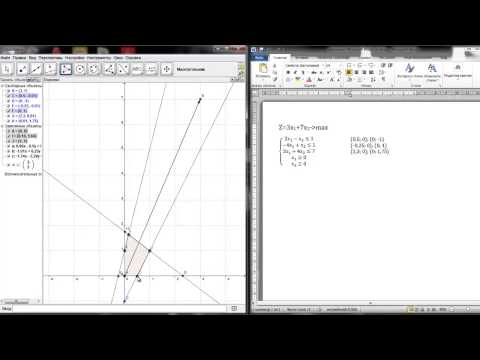 §108 Графический метод