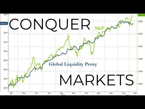 Live Trading \u0026 Chart Analysis - Bitcoin, Forex, Stock Market, Gold \u0026 Silver - February 9, 2021