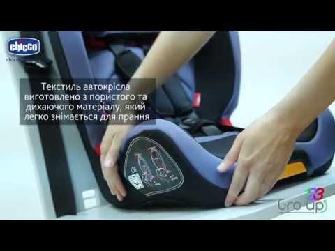 Автокресло Chicco Gro-Up Race в интернет магазине Bebe