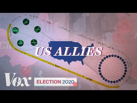 How America could lose its allies | 2020 Election
