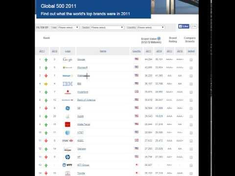 [부지런TV]세계 브랜드 가치 순위/Global brand value rankings/google/apple/samsung