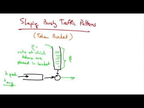 Shaping Bursty Traffic Patterns - Token Bucket
