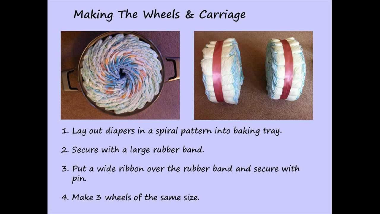 How to make a diaper cake | the easiest diy diaper cake tutorial ever.