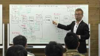 スクール14期最終講義④ コーチング・ロードマップ【宮越大樹 コーチング動画】