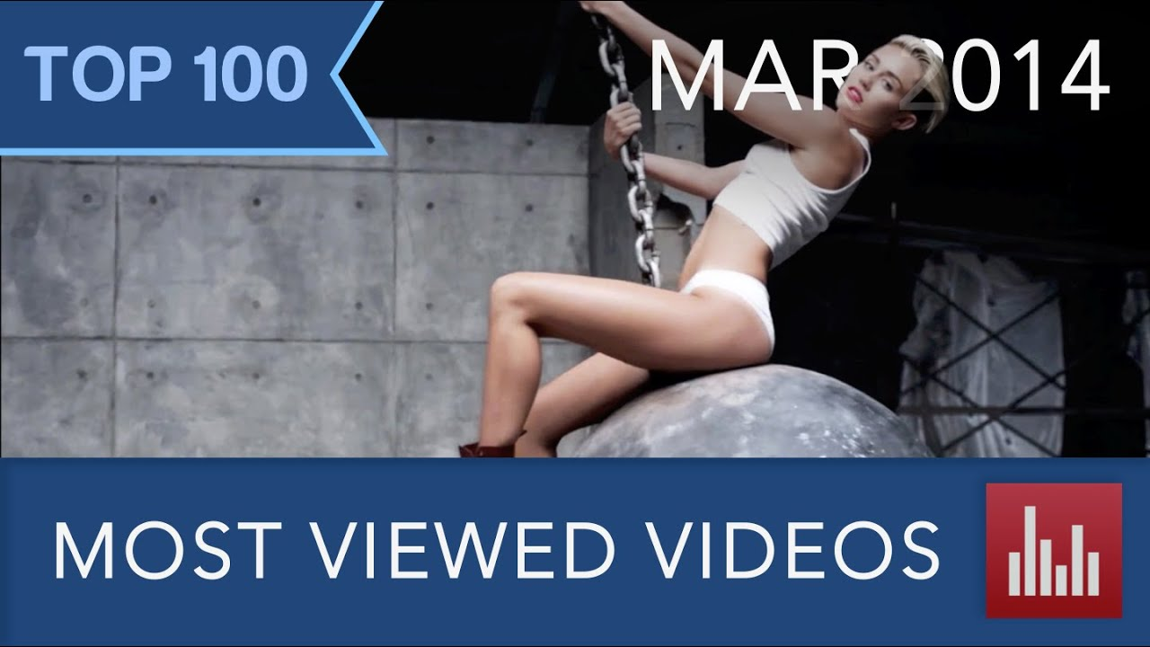 Top 100 Most Viewed YouTube Videos Mar 2014  YouTube
