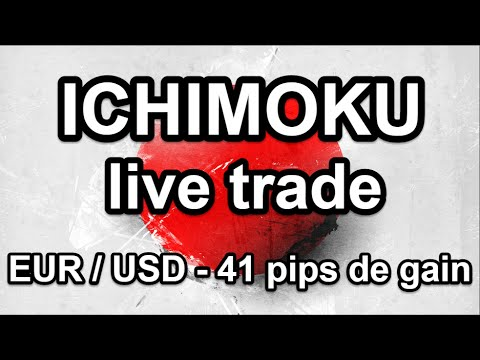 Ichimoku live trade EUR / USD - 41 pips de gain