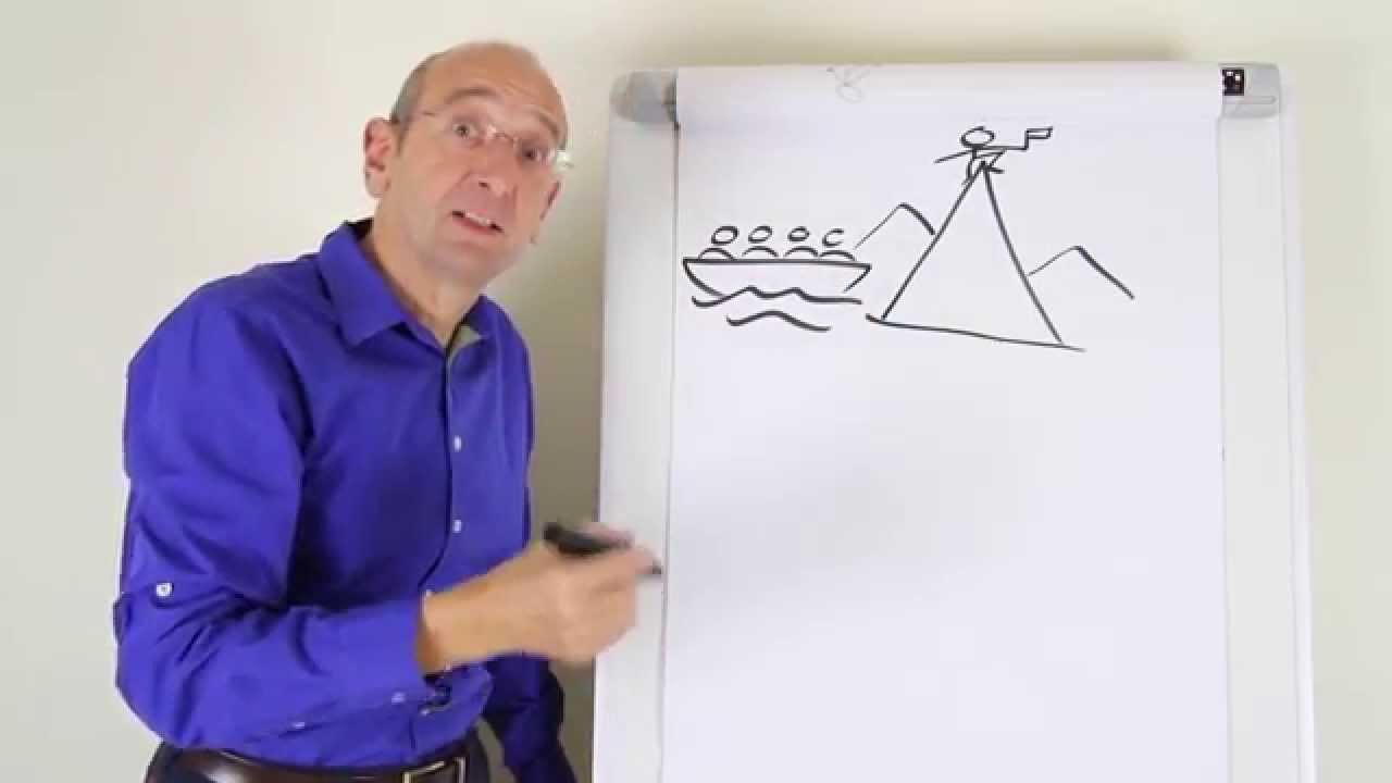 the art of business communication graham shaw pdf