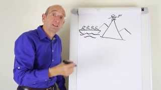 The Art of Business Communication - How to draw pictures to make your message stick