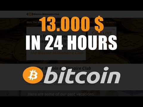 What percentage of people invest in bitcoin?