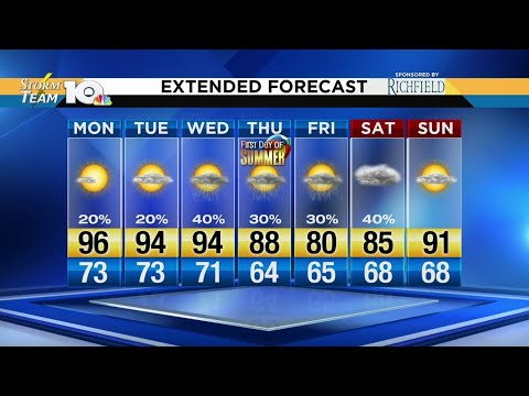 Jonathan's June 18, 2018 afternoon forecast