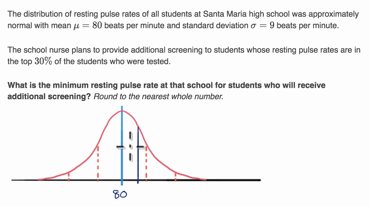 Finding  score for  percentile ap statistics khan academy also rh youtube