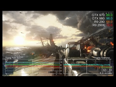GeForce GTX 970 1080p Vs GTX 980/ R9 290/ 290X Benchmark Tests