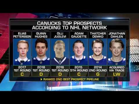 Prospect Pipeline:  Canucks  come in at No. 2 in Prospect Pipeline  Sep 7,  2018