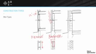 Construction Types - Building Design and Construction Systems