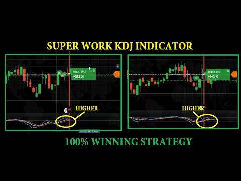 Winning strategy in iq option
