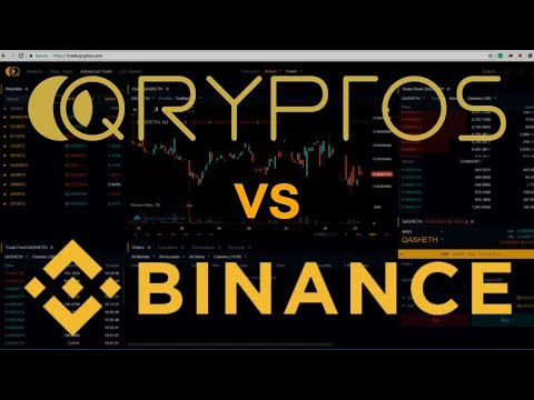 How to Use a Crypto Exchange? Can Qryptos Compare with Binance?