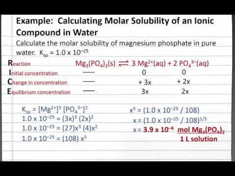 CHEM 201 - Calculating Molar Solubility Of An Ionic Compound In Water