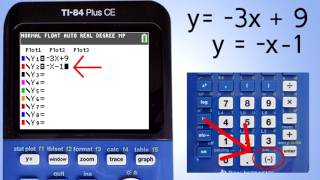 TI 84 Plus CE System of Linear Equations