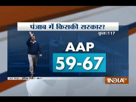 Assembly Election 2017 Result: India TV-CVoter Exit Poll Predicts AAP Win in Punjab