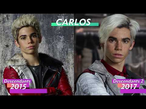 Cameron Boyce: Then and Now | Disney Channel