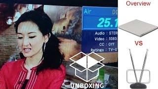 RCA - Indoor Off-Air HDTV Antenna ANT111 Vs RCA - Indoor HDTV Antenna ANT1400 Overview Review