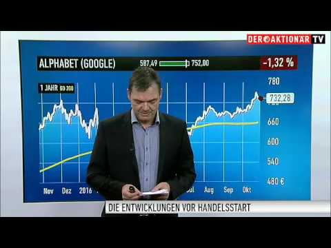 Marktüberblick: Deutsche Bank überrascht mit schwarzen Zahlen