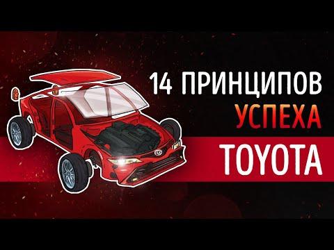 «Дао Toyota». Джеффри Лайкер  | Анимация