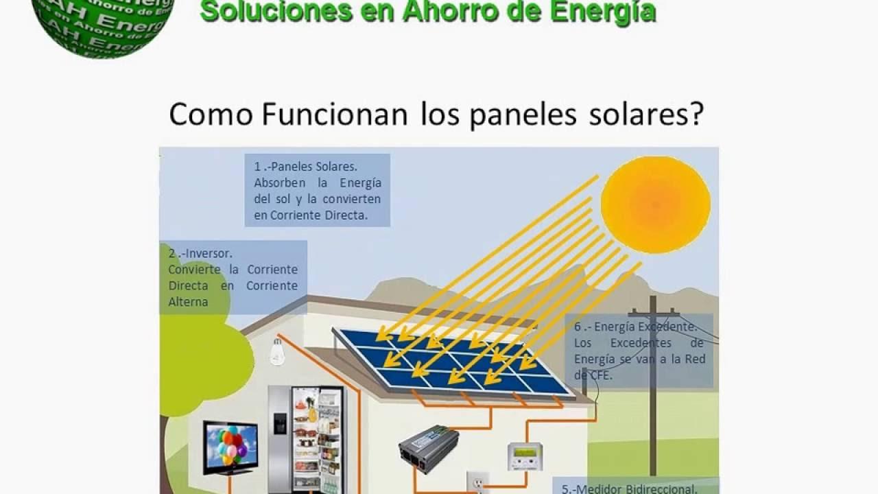 d79d98dc6787f Como Funcionan los Paneles Solares - YouTube
