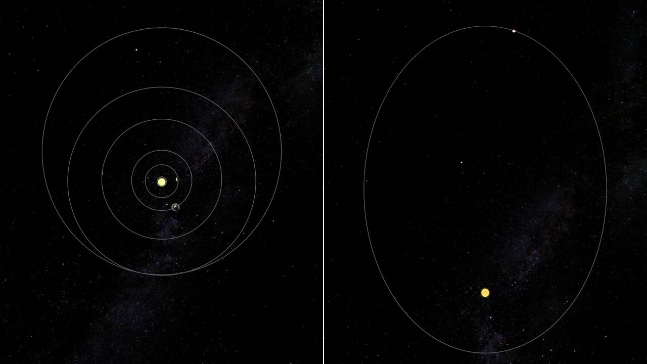 GJ 758 Planetary System Compared With Ours [720p] - YouTube