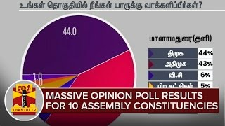 TN Elections 2016 : Massive Opinion Poll Results for 10 Assembly Constituencies