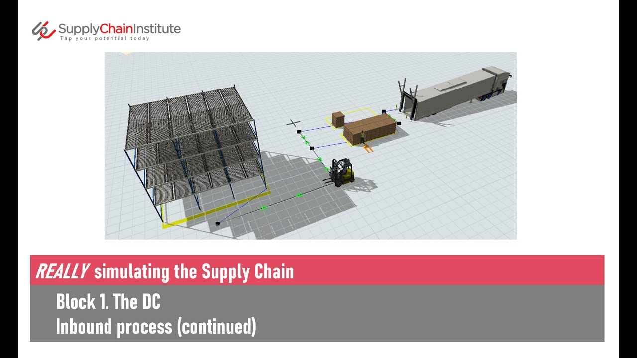 REALLY simulating the Supply Chain Block 1-2