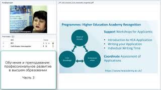 Скиба М. А. Обучение и преподавание: профессиональное развитие в высшем образовании - Часть 3