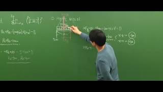 [유니스터디] 3대 역학 한 방에 끝내기 고체역학 8강 Distributed Loads (분포 하중)