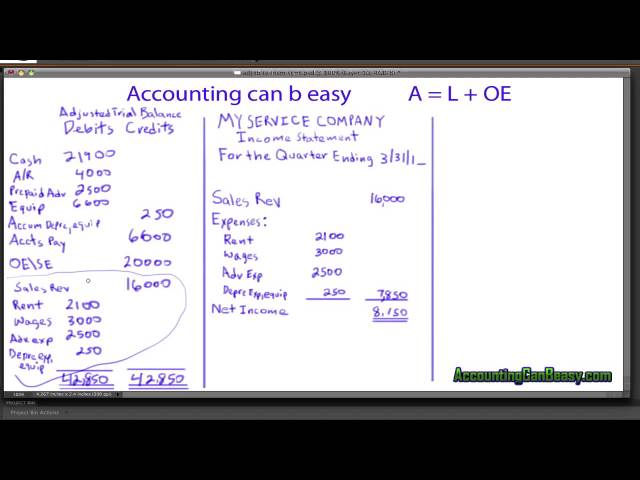 23. Income Statement from Adjusted Trial Balance