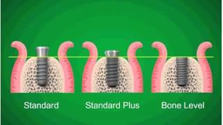 003-straumann-dental-implant-system