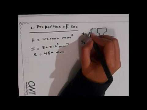 SO | Prestressed Concrete - Analysis |