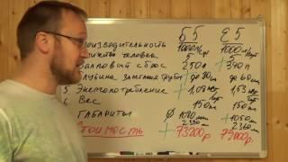 Сравнение Биодека 5 и Евробион 5, Коловеси 5