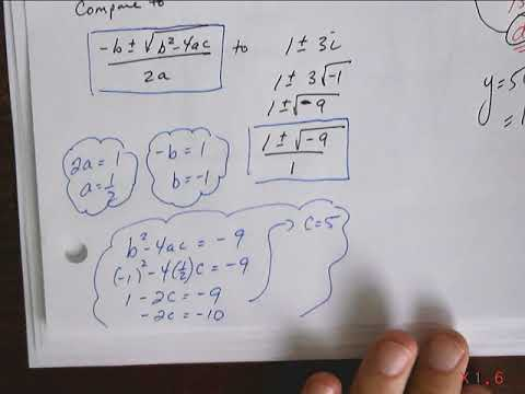 Family of curves lesson video 4 - complex/imaginary roots
