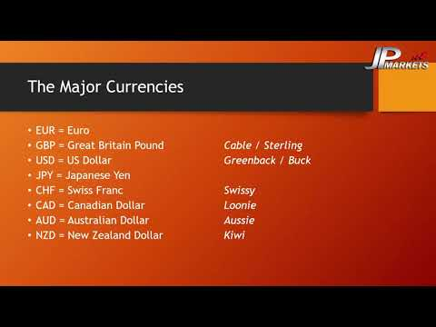 Forex Fundamentals - Central Banks and Interest