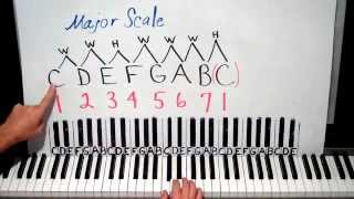 How To Play Piano Chords Lesson 1 Shawn Cheek Tutorial