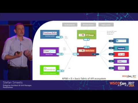 Rise to the Challenge with WSO2 Identity Server and WSO2 API Manager, WSO2Con USA 2017