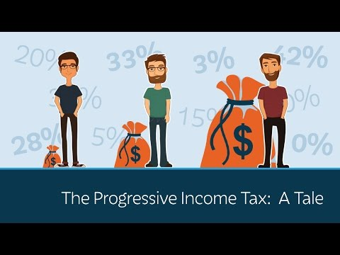 the-progressive-income-tax:-a-tale-of-three-brothers