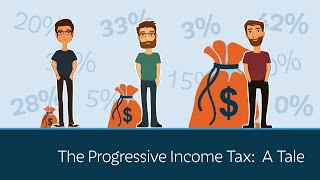 The Progressive Income Tax: A Tale of Three Brothers(