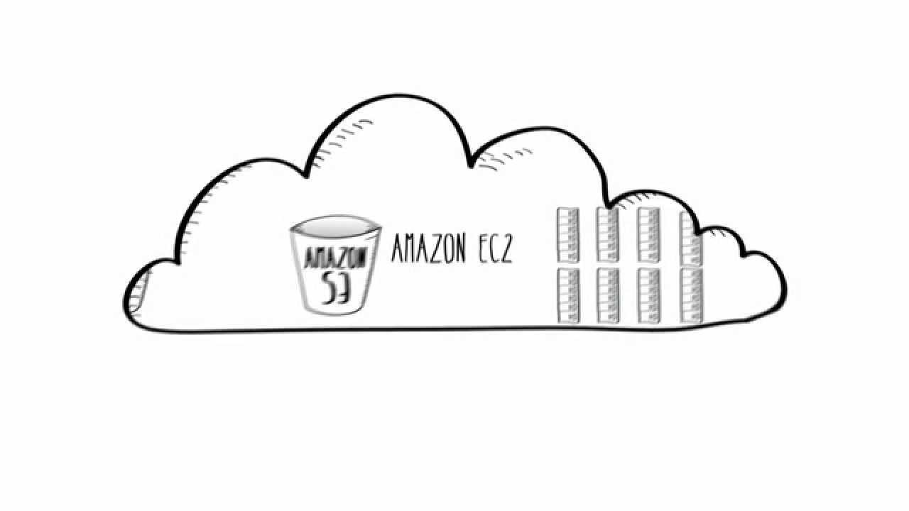 What is Amazon Elastic MapReduce (Amazon EMR)? - Definition from